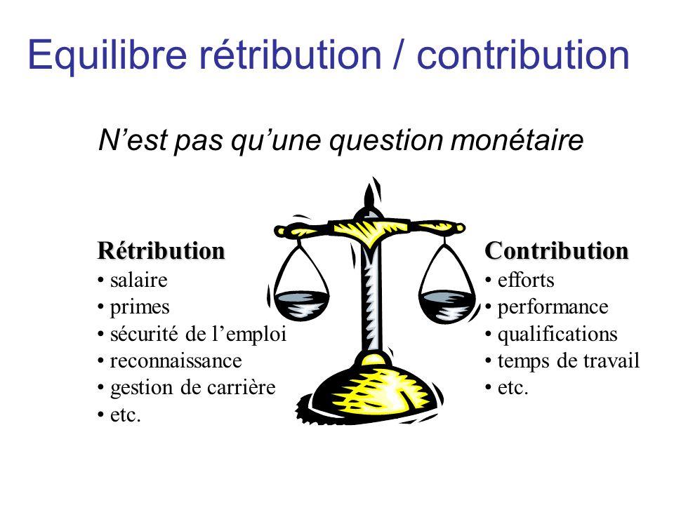 Equilibre rétribution / contribution