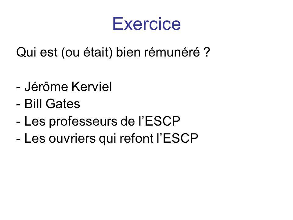 Exercice Qui est (ou était) bien rémunéré Jérôme Kerviel Bill Gates