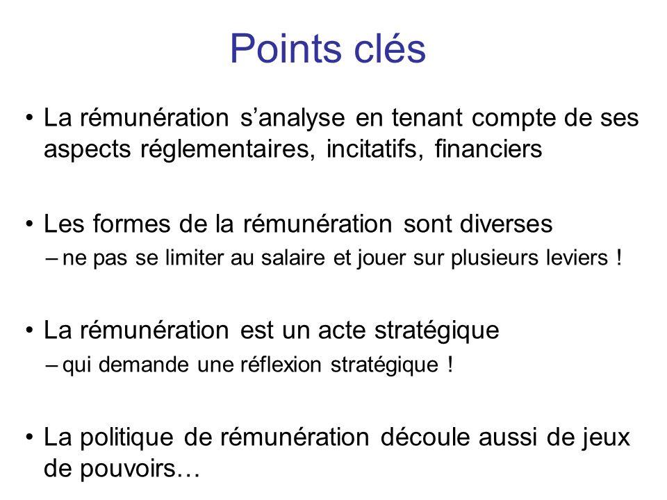 Points clés La rémunération s'analyse en tenant compte de ses aspects réglementaires, incitatifs, financiers.