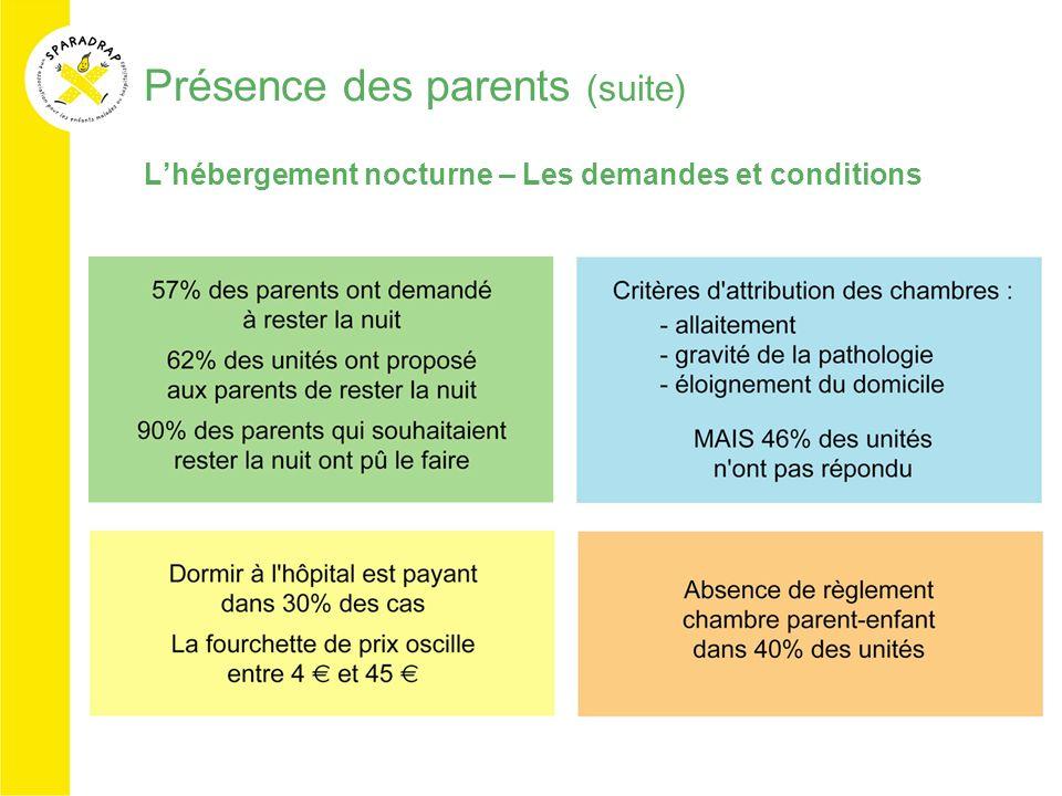 Présence des parents (suite)