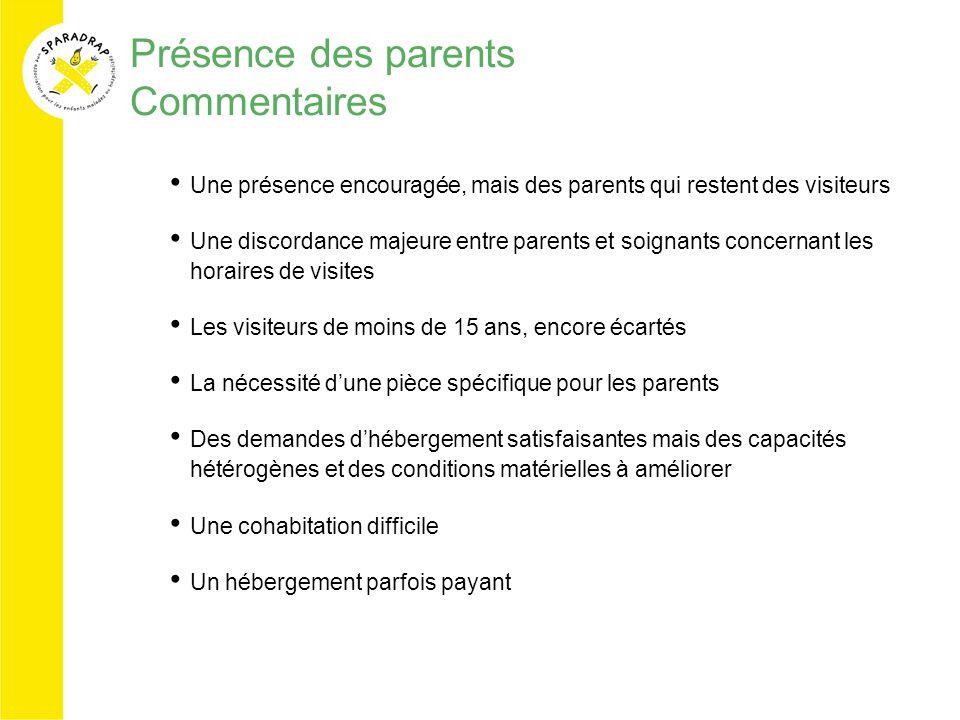 Présence des parents Commentaires