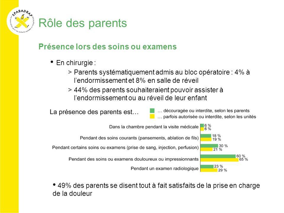 Rôle des parents Présence lors des soins ou examens En chirurgie :