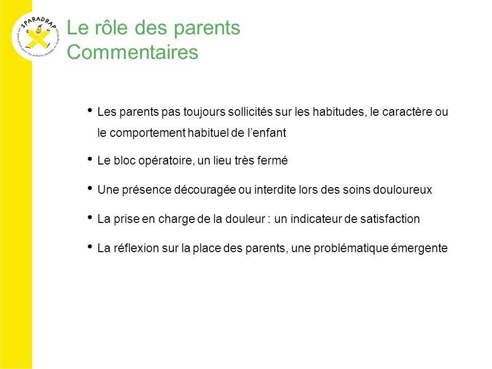 Le rôle des parents Commentaires