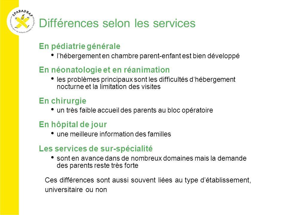 Différences selon les services