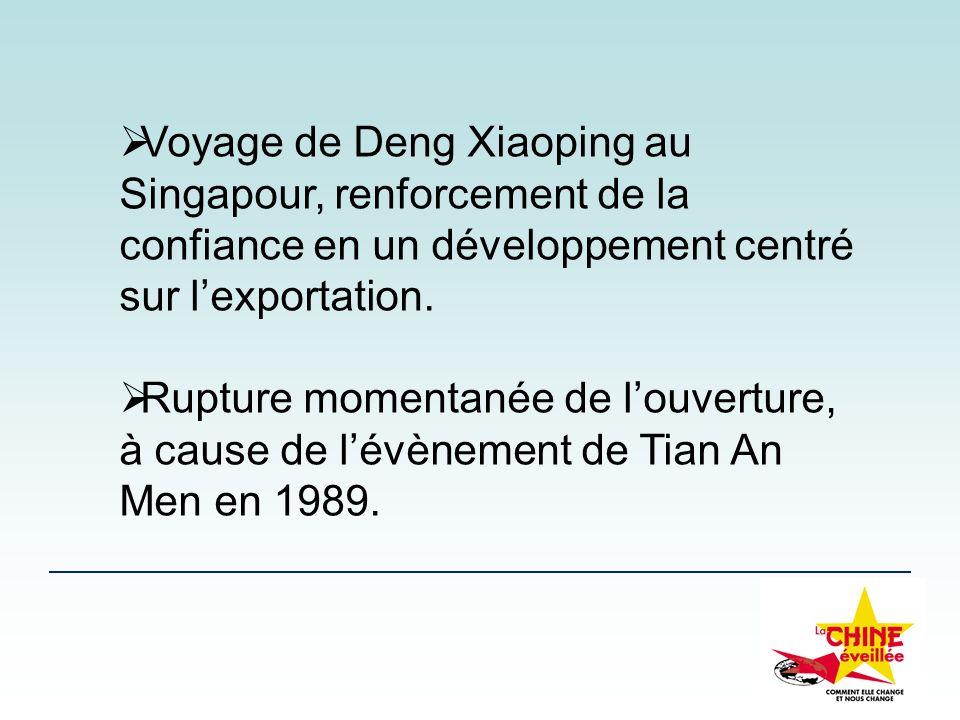 Voyage de Deng Xiaoping au Singapour, renforcement de la confiance en un développement centré sur l'exportation.