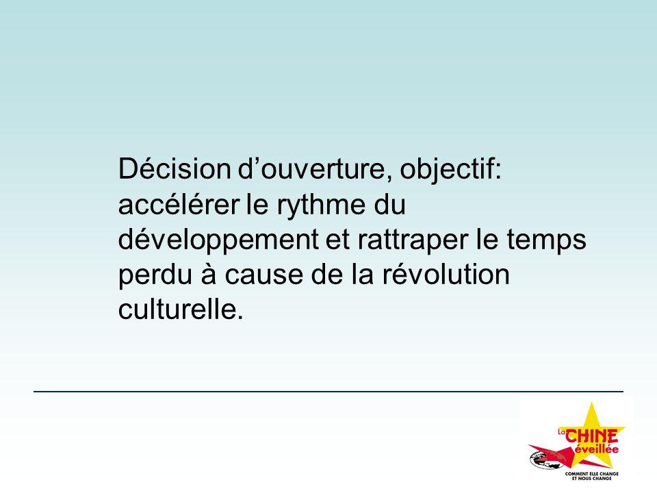 Décision d'ouverture, objectif: accélérer le rythme du développement et rattraper le temps perdu à cause de la révolution culturelle.