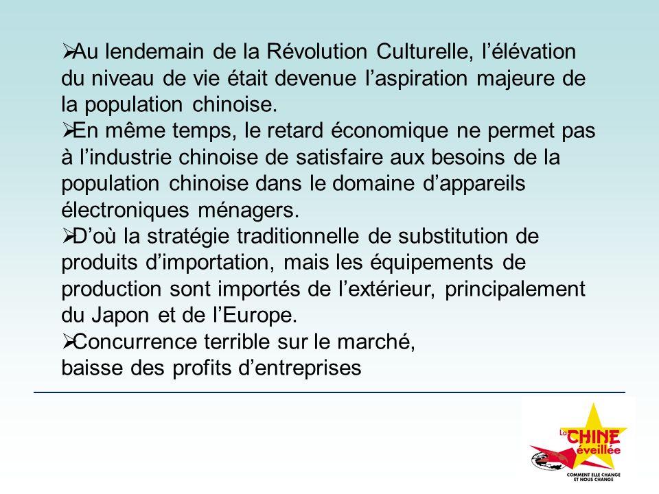 Au lendemain de la Révolution Culturelle, l'élévation du niveau de vie était devenue l'aspiration majeure de la population chinoise.