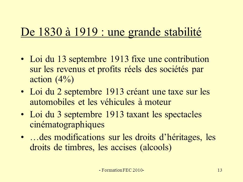 De 1830 à 1919 : une grande stabilité