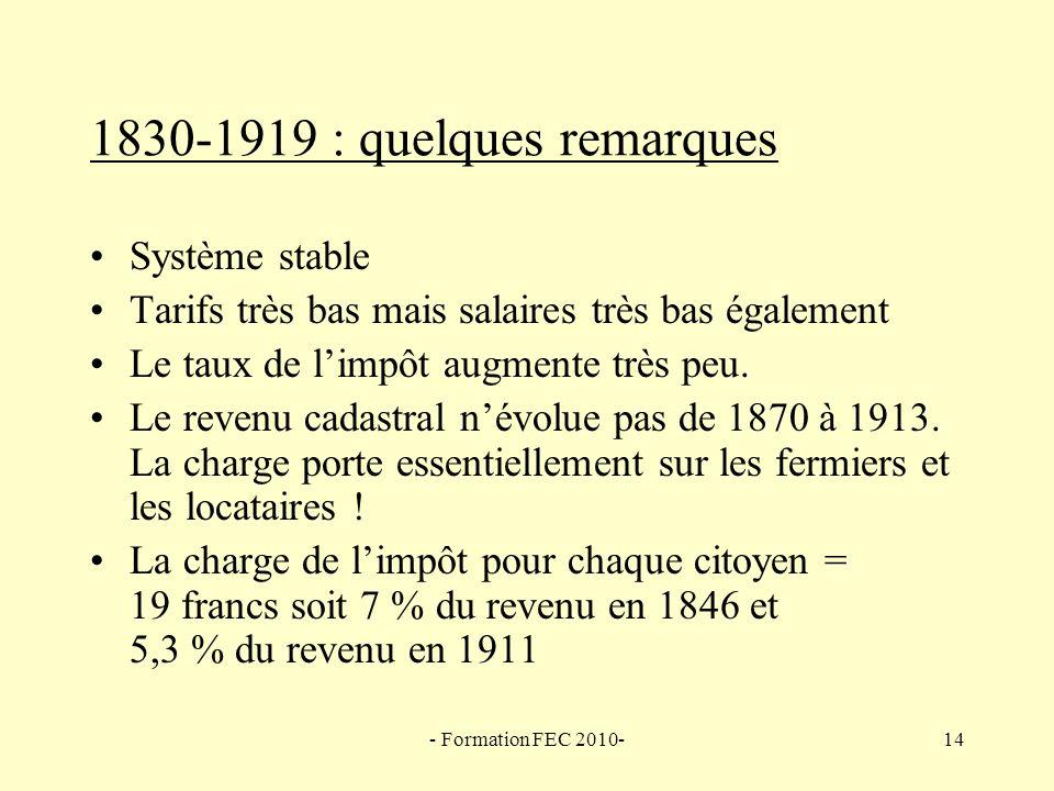 1830-1919 : quelques remarques Système stable
