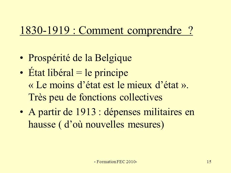 1830-1919 : Comment comprendre Prospérité de la Belgique