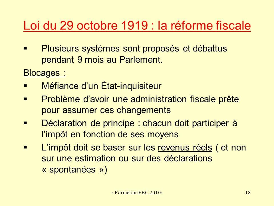 Loi du 29 octobre 1919 : la réforme fiscale