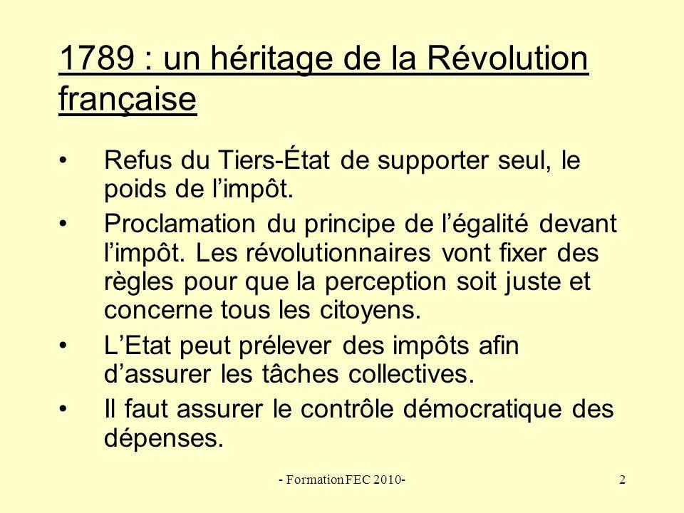 1789 : un héritage de la Révolution française