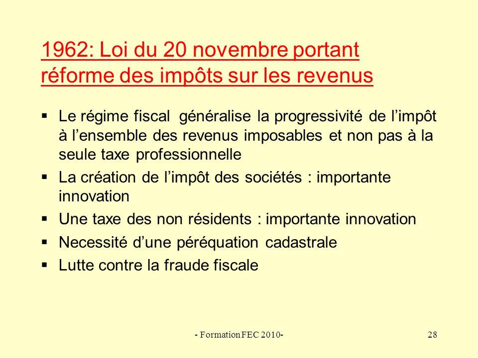 1962: Loi du 20 novembre portant réforme des impôts sur les revenus