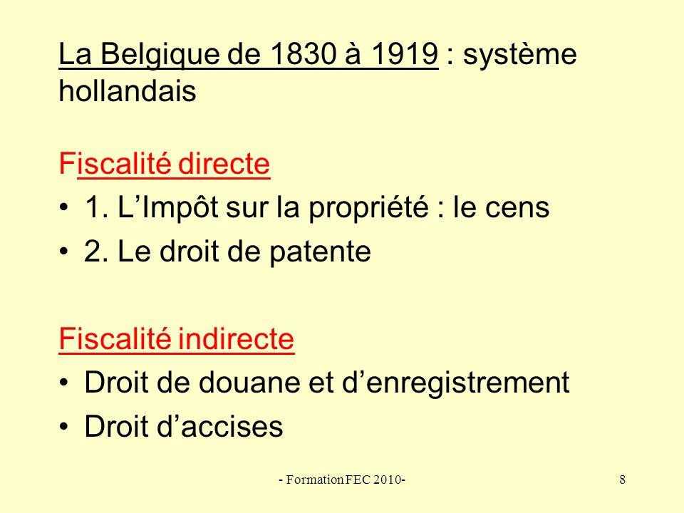 La Belgique de 1830 à 1919 : système hollandais