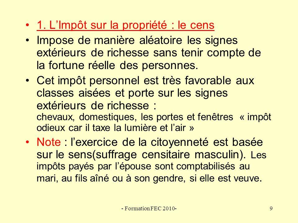 1. L'Impôt sur la propriété : le cens