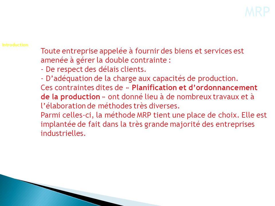 MRP Introduction. Toute entreprise appelée à fournir des biens et services est amenée à gérer la double contrainte :