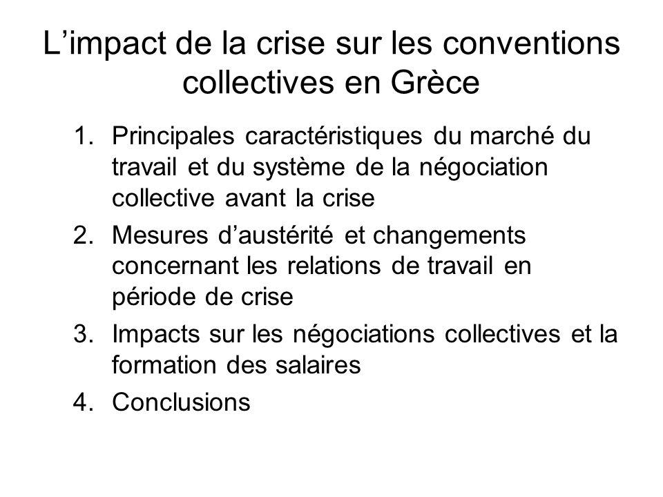 L'impact de la crise sur les conventions collectives en Grèce