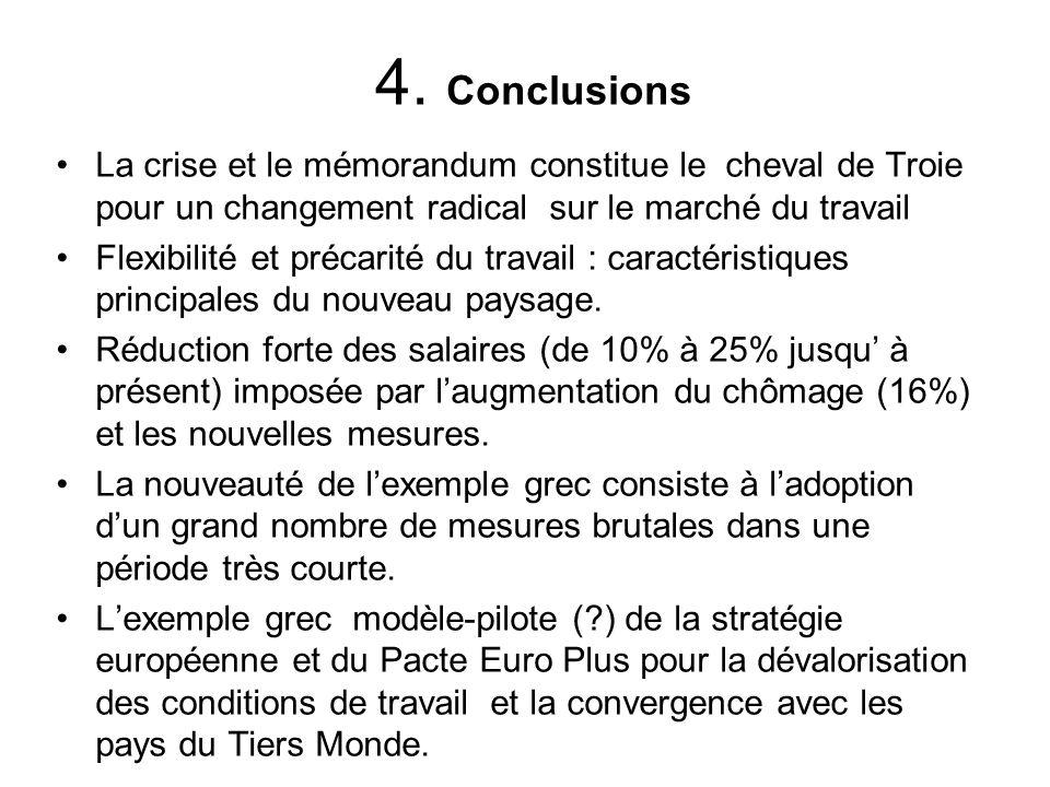 4. Conclusions La crise et le mémorandum constitue le cheval de Troie pour un changement radical sur le marché du travail.