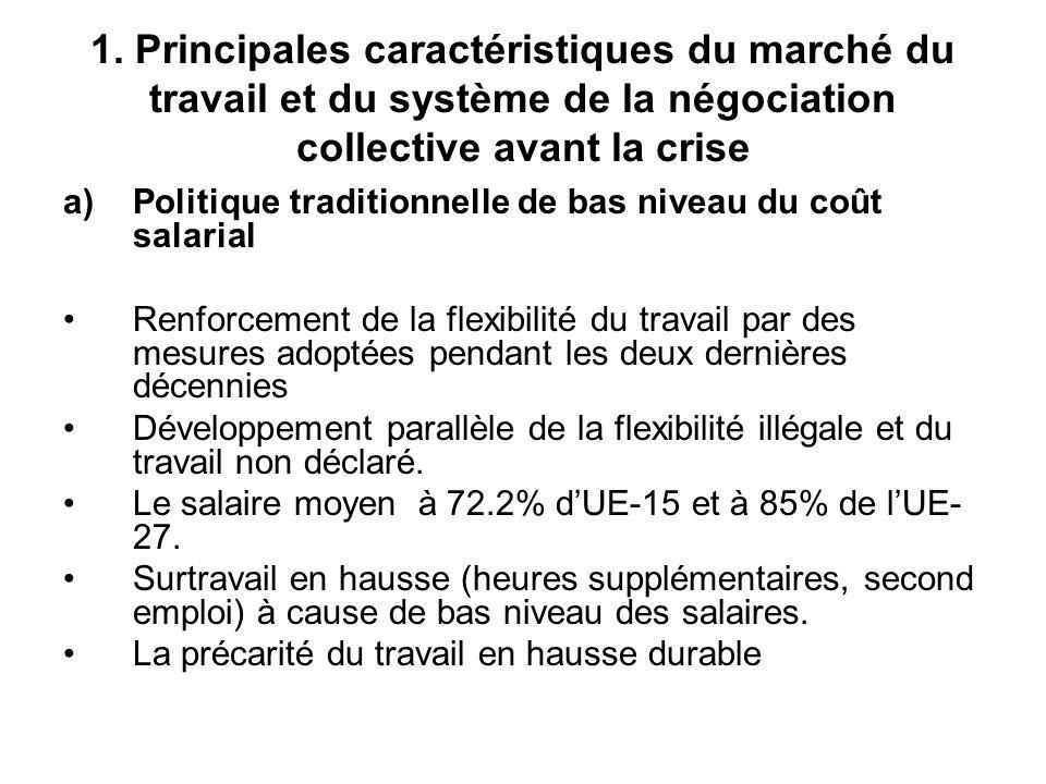 1. Principales caractéristiques du marché du travail et du système de la négociation collective avant la crise