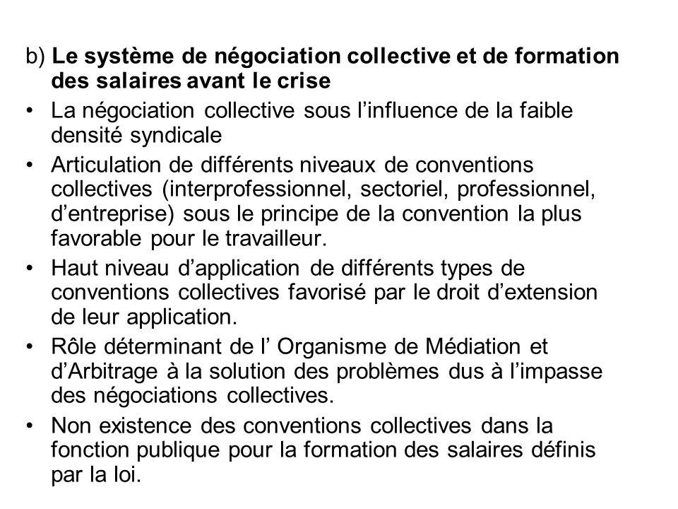 b) Le système de négociation collective et de formation des salaires avant le crise