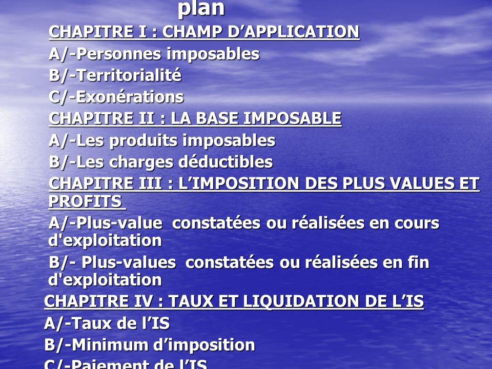 planCHAPITRE I : CHAMP D'APPLICATION. A/-Personnes imposables B/-Territorialité C/-Exonérations CHAPITRE II : LA BASE IMPOSABLE.