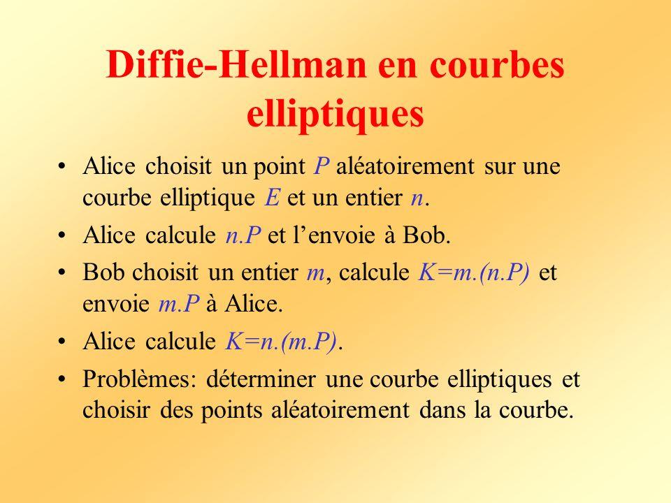 Diffie-Hellman en courbes elliptiques