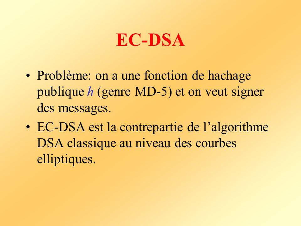 EC-DSA Problème: on a une fonction de hachage publique h (genre MD-5) et on veut signer des messages.