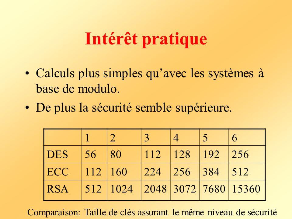 Intérêt pratique Calculs plus simples qu'avec les systèmes à base de modulo. De plus la sécurité semble supérieure.