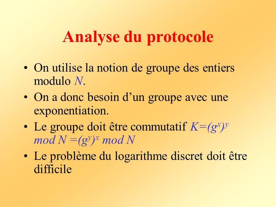 Analyse du protocole On utilise la notion de groupe des entiers modulo N. On a donc besoin d'un groupe avec une exponentiation.