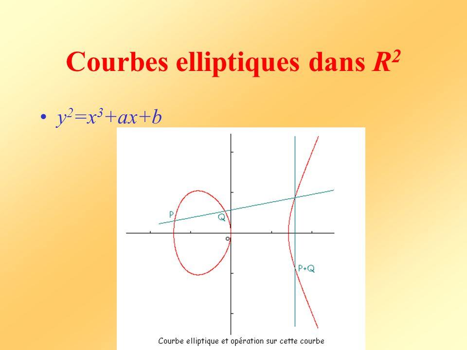 Courbes elliptiques dans R2