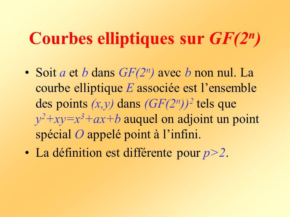 Courbes elliptiques sur GF(2n)