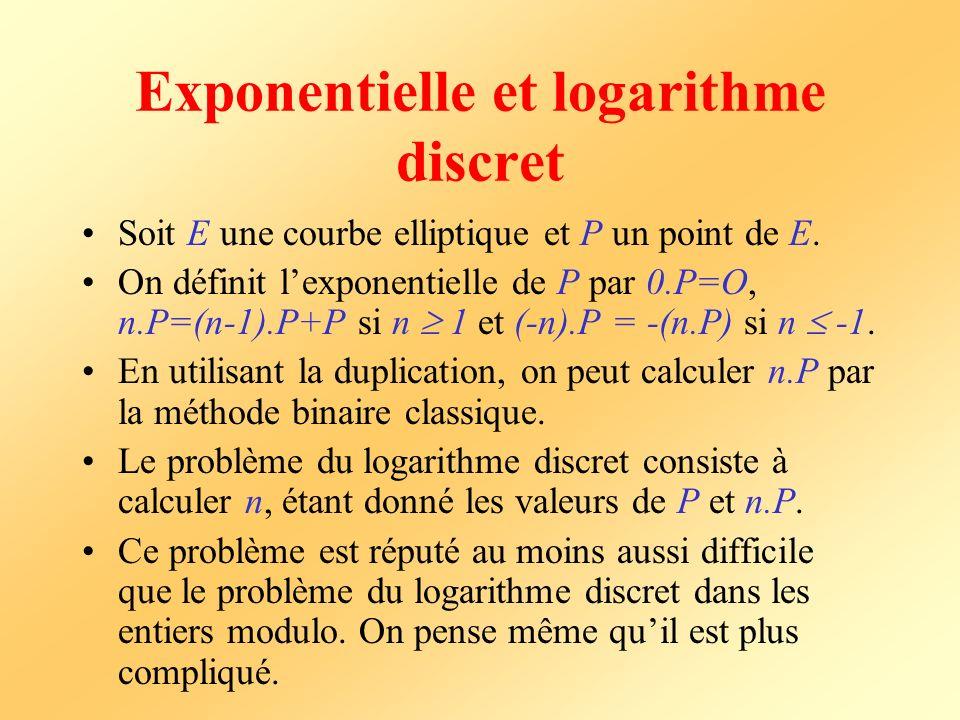 Exponentielle et logarithme discret