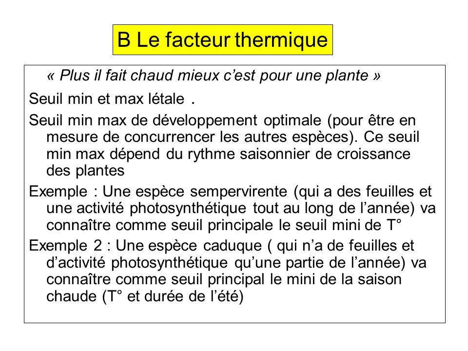 B Le facteur thermique « Plus il fait chaud mieux c'est pour une plante » Seuil min et max létale .