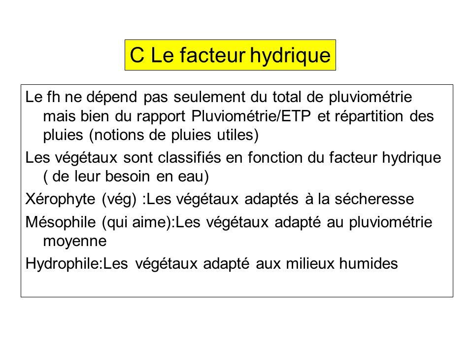 C Le facteur hydrique