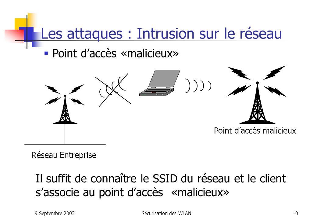 Les attaques : Intrusion sur le réseau
