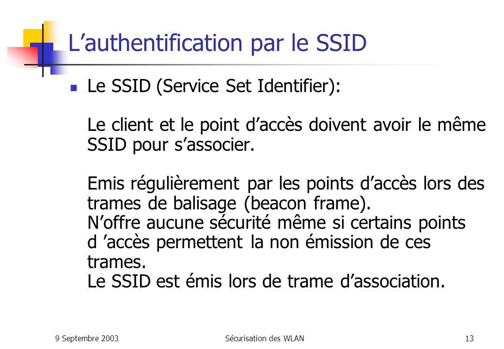 L'authentification par le SSID
