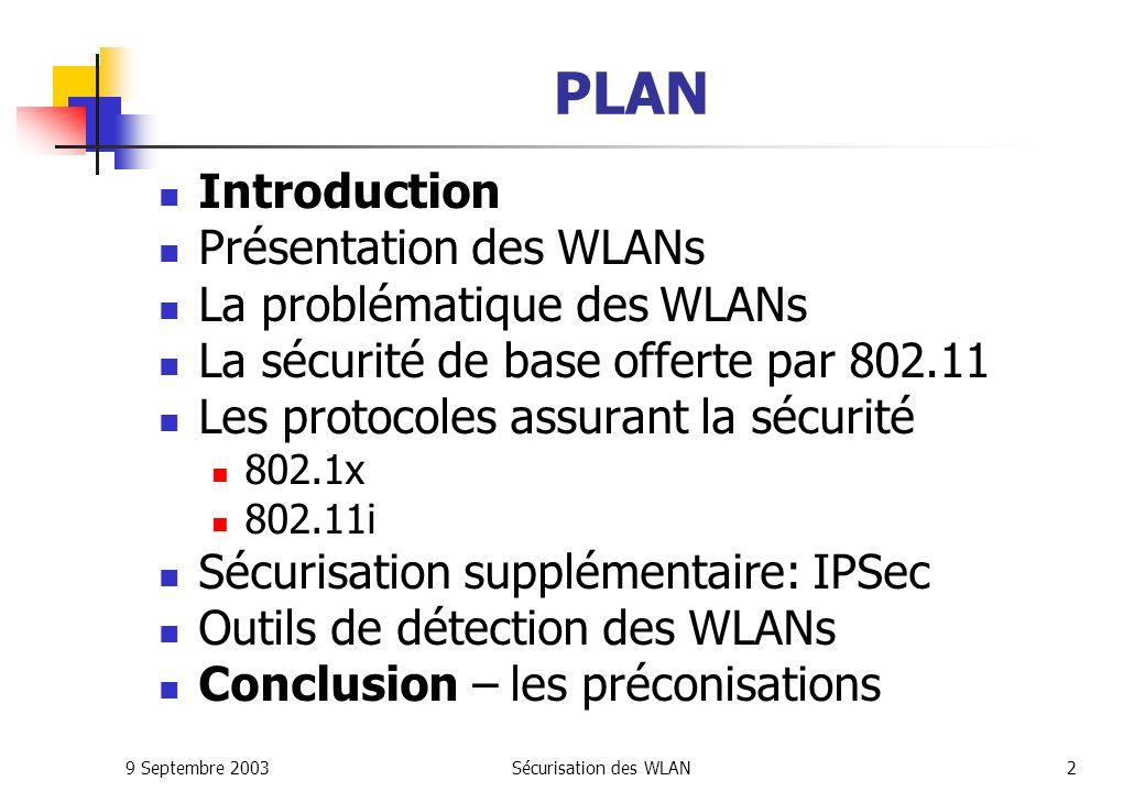 PLAN Introduction Présentation des WLANs La problématique des WLANs