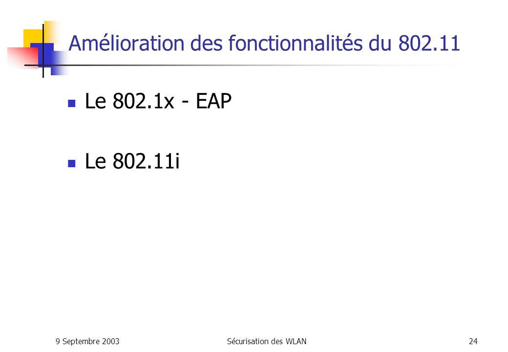 Amélioration des fonctionnalités du 802.11