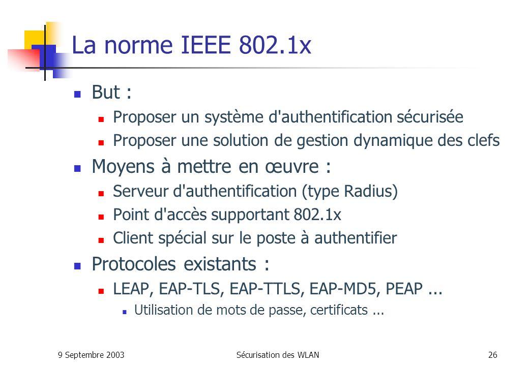 La norme IEEE 802.1x But : Moyens à mettre en œuvre :