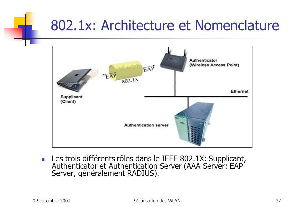 802.1x: Architecture et Nomenclature