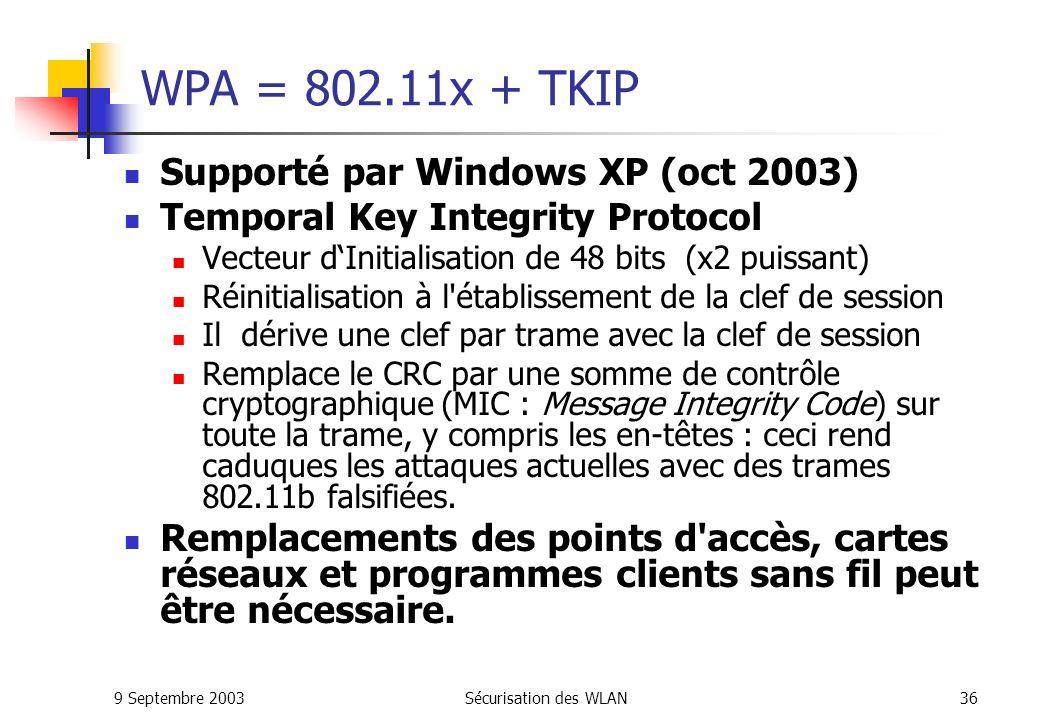 WPA = 802.11x + TKIP Supporté par Windows XP (oct 2003)