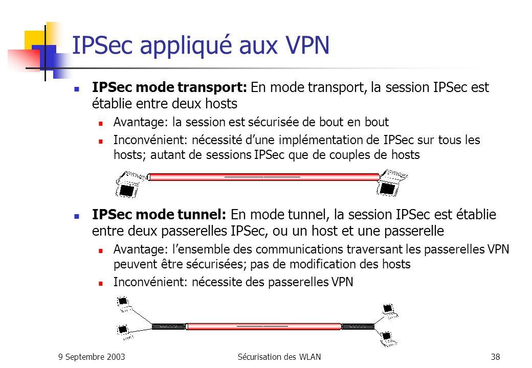 IPSec appliqué aux VPN IPSec mode transport: En mode transport, la session IPSec est établie entre deux hosts.
