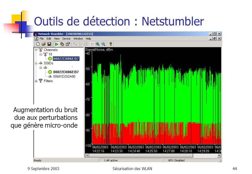 Outils de détection : Netstumbler