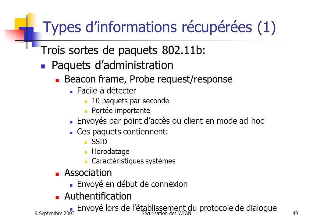 Types d'informations récupérées (1)