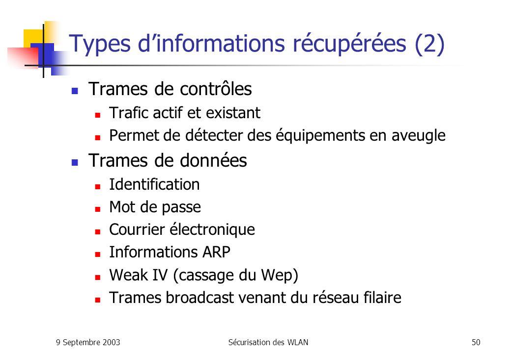 Types d'informations récupérées (2)
