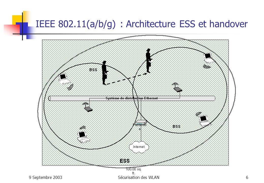 IEEE 802.11(a/b/g) : Architecture ESS et handover