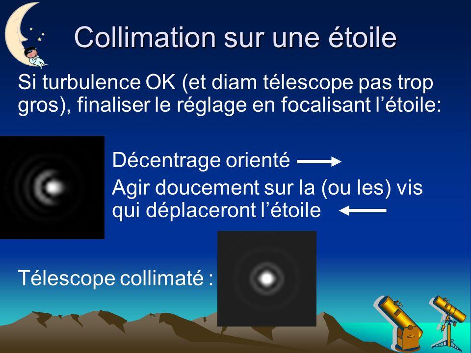 Collimation sur une étoile