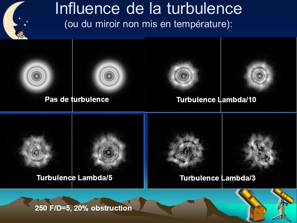 Influence de la turbulence (ou du miroir non mis en température):