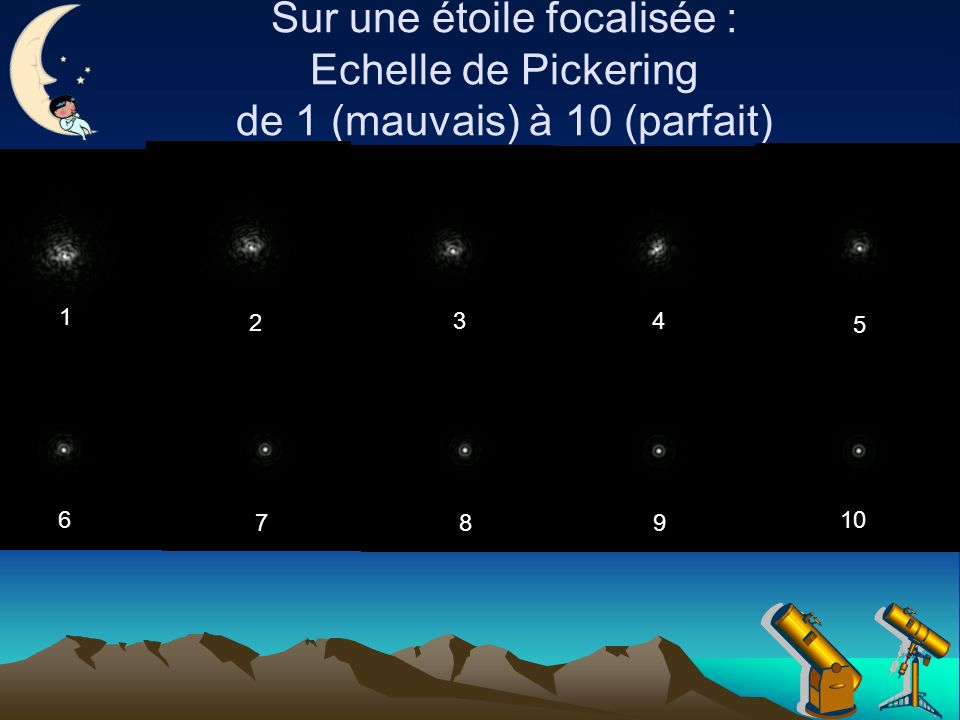 Sur une étoile focalisée : Echelle de Pickering de 1 (mauvais) à 10 (parfait)