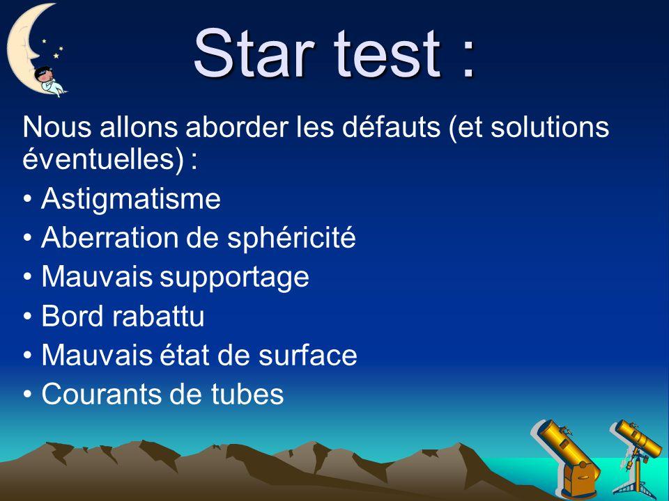 Star test : Nous allons aborder les défauts (et solutions éventuelles) : Astigmatisme. Aberration de sphéricité.